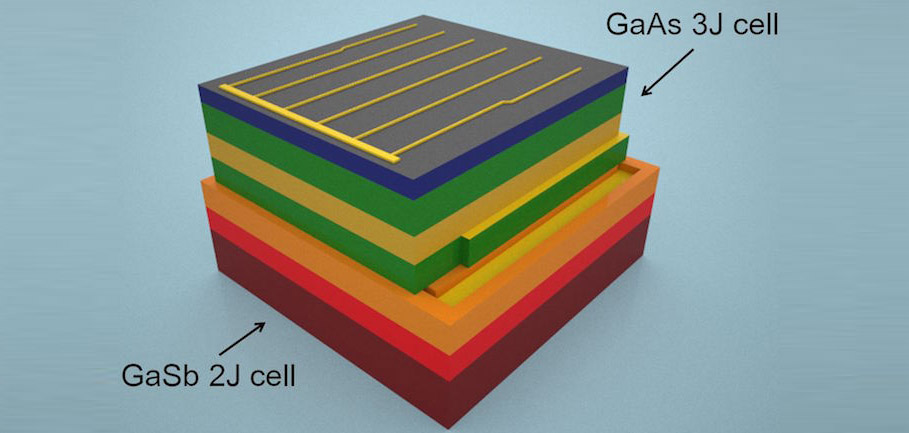 Concentrated Solar Cell by George Washington University